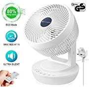 MYCARBON Desk Fan Quiet Cooling Fans Turbo 1800m³/h Electric Air Circulator Oscillating Fan Remote Control with ECO Mode for Table, Bedroom 9 inch