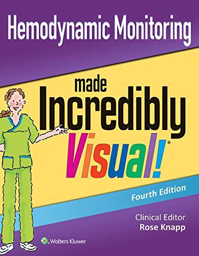 Hemodynamic Monitoring Made Incredibly Visual! (Incredibly Easy!)