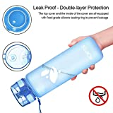 AORIN Trinkflasche – Wasserflasche 1000ml - 3