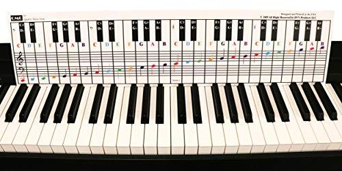 Piano en Keyboard Note Chart Achter de toetsen