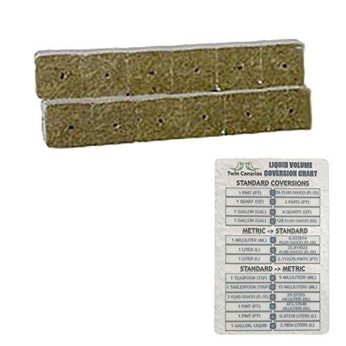 """GRODAN DELTA MINI BLOCK STRIP ROCKWOOL STONEWOOL HYDROPONIC GROW MEDIA CUBE PLUG + TWIN CANARIES CHART - 12 PIECES 2"""" x 2"""" x 1.5 inch"""