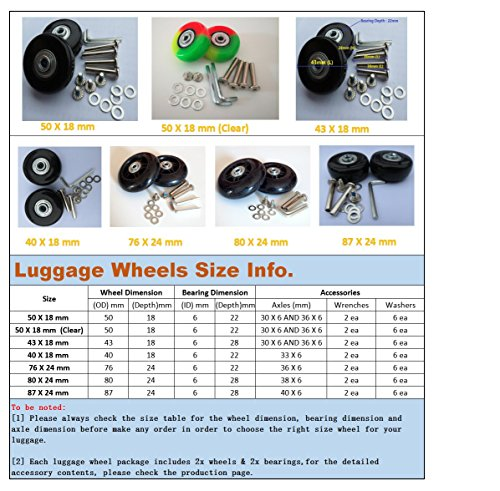 Eric & Leon 2 Set of Luggage Suitcase Replacement Wheels with ABEC 608zz Bearings, Packaged with Our own Designed Bag Logo (76 X 24 mm)