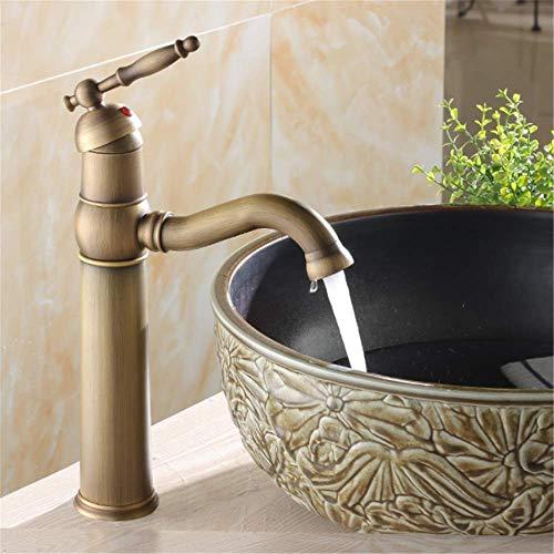 Das Badezimmer ist voll mit kupfernen Warm- und Kaltwassermischern.Erhöhen des antiken Einhebelbeckens über drehendem Hahn des Gegenbassinhahns