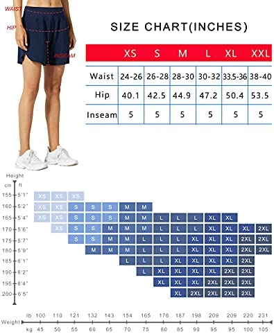 Libin Womens 5 Inches Athletic Running Shorts with Liner Quick Dry Workout Gym Shorts for Lounge Sports with Zipper Pockets