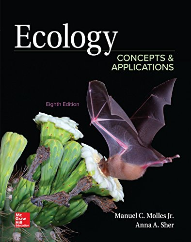 Ecology: Concepts and Applications (English Edition)