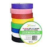 Colored Masking Tape Variety Pack - Arts & Crafts Supplies, Labeling, Classroom Decoration...