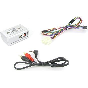 Connects2 CTAHOUSB001 Car accessory