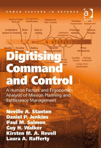 Digitising Command and Control: A Human Factors and Ergonomics Analysis of Mission Planning and Battlespace Management (Human Factors in Defence) (English Edition)