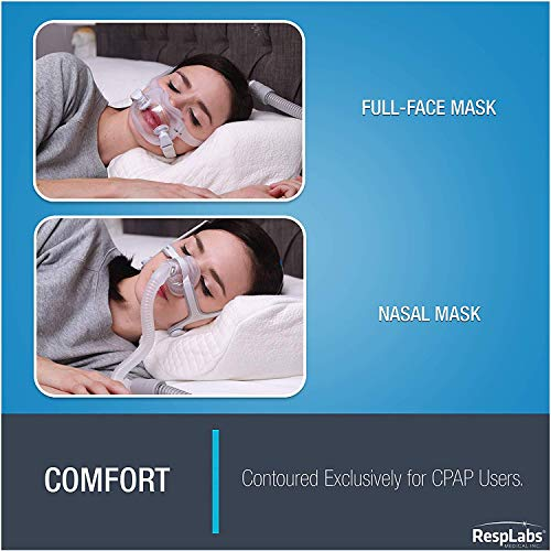 RespLabs CPAP Pillow, The SLEEPillow - Contoured Exclusively for CPAP, BiPAP, Pap Users, Side, Back and Stomach Sleepers. Includes 2 CPAP Travel Wipes and CPAP Comfort Hacks E-Book.