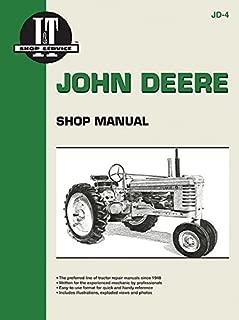 Best john deere model a manual Reviews