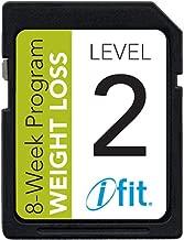 iFit Jillian Michaels Weight Loss Program Level 2