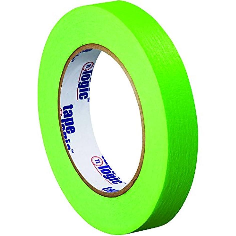 Partners Brand PT93400312PKA Tape Logic Masking Tape, 3/4