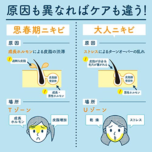 【医薬部外品】アクネスラボ薬用シミ・アクネ・美白ホワイトクリーム専用パッチ付7g