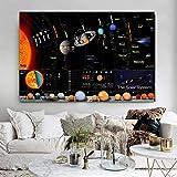 VVSUN Impresión HD Sistema Solar Milk Way Galaxy Espacio Estrellas Nebulosa Arte Impresión de póster de Seda Universo Ciencia Educación Imágenes de Pared Decoración del hogar 60x90cm Sin Marco