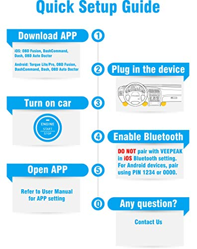 Veepeak OBDCheck BLE OBD2 Bluetooth Scanner Auto OBD II EOBD Diagnostic Scan Tool for iOS & Android, Car Check Engine…