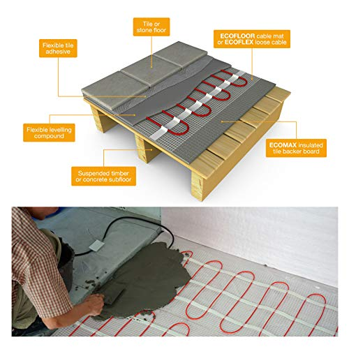 SEAL 120V Electric Radiant Floor Heat Heating System, for Ceramic, Tile, Mortar, Easy to Install Self-Adhesive Floor Heating System Kit (90 Sq. Ft)