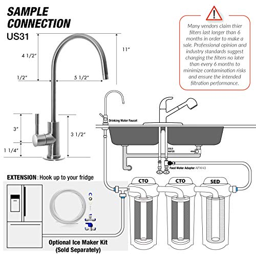 iSpring US31 Classic 3-Stage Under Sink Water Filtration System for Drinking, Tankless, High Capacity, Sediment + Carbon + Carbon (Newest Version)