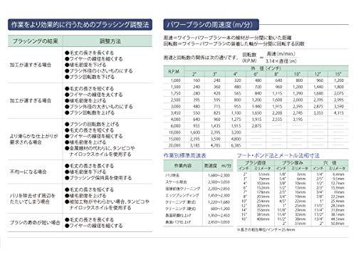 バーテック 電動広幅型ノットNホイルSW0.36 30851_8587