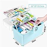 Zhangmeiren Preparazione Kit Farmaci Sfusi Gabinetto di Casa Medicina Multistrato Portatile Contenitore Serbatoio di Stoccaggio di Emergenza Medica (Color : Blue, Size : XXL)