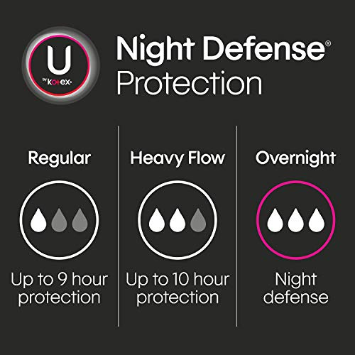U by Kotex Security Ultra Thin Overnight Pads with Wings, Regular, Fragrance-Free, 38 Count