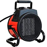 Sunnydaze Portable Ceramic Electric Space Heater with Folding Handle - Indoor Use for Home and Office - Small Personal Heating Appliance with Auto Shut-Off Safety Feature - 750W/1500W