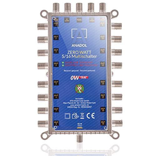 Anadol Zero Watt - Stromloser Multischalter für EIN Satellit 5/16 für 16 Teilnehmer - Eco Sat-Verteiler - Quattro und Quad LNB tauglich - Digital - HD+ HDTV UHD und 4K-Sat-Switcher