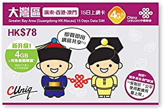 China Unicom 4G Hong Kong & Guangdong 15 Days 2GB Data SIM
