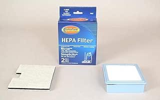 Riccar 1700 Hepa filter