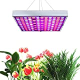 LED Grow Lights for Indoor Plants,Juhefa Panel Plant Light Full...