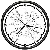 Unit Circle Radian wall clock