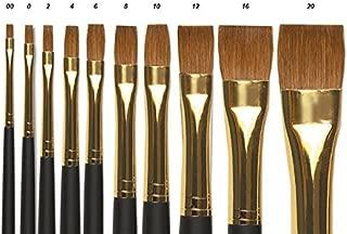 Creative Mark Pro Stroke Professional Artist Kolinsky Grade Red Sable Paint Brush - Bright 0