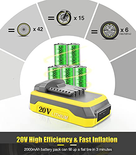 Cordless Tyre Inflator Portable