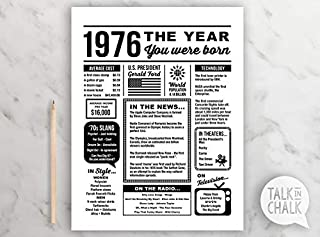 AprilLove 1976 The Year You were Born Printable | Last Minute Gift | 1976 Birthday Printable | The Year in Review | Born in 1976