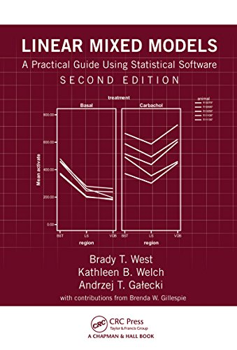 Linear Mixed Models: A Practical Guide Using Statistical Software, Second Edition (English Edition)