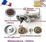 Motoculture-Online Renvoi d'angle Complet pour Tube 24 mm et axe Rond de 7 cannelures pour débroussailleuse ou Machine Multi-Fonctions 5 en 1 (tête Support Lame ou rotofil)