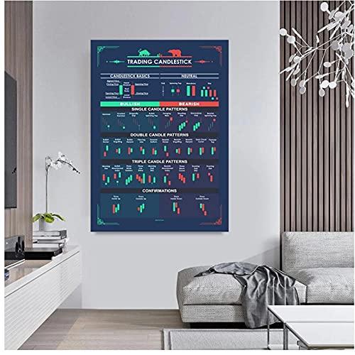 BINGJIACAI Patrones de candelabros comerciales para comerciantes, póster de cuaderno en espiral, cuadro artístico de pared, pintura en lienzo, sala de estar, decoración de oficina, 50x70cm sin marco
