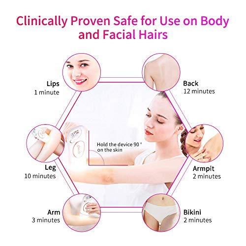 Qmele Permanent IPL Hair Remover