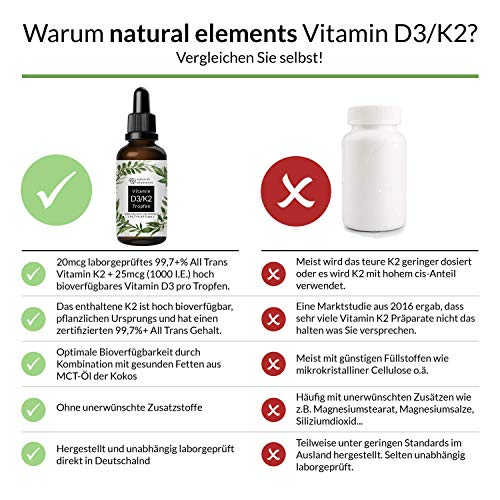 Vitamin D3 + K2 Tropfen 50ml - Premium: 99,7+% All-Trans (K2VITAL® von Kappa) + hoch bioverfügbares D3 - Laborgeprüft, hochdosiert, flüssig - 6