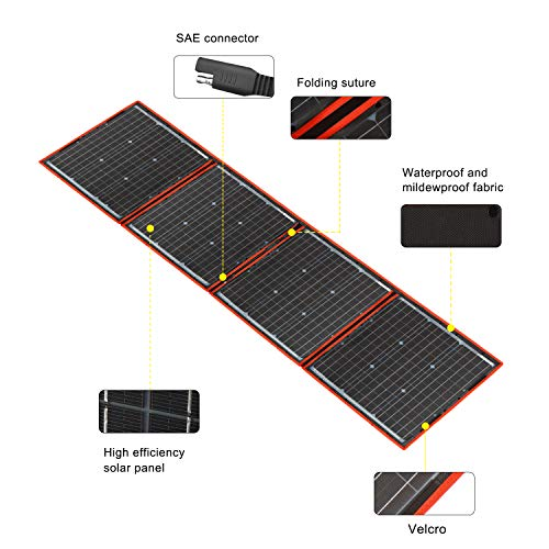 DOKIO 150 Watts Foldable Solar Panel Kit (LIGHTWEIGHT 4.1kg,57 * 54 * 2.8cm) Monocrystalline with Controller with Dual USB Outputs for 12v Battery Charging Camper RV Van Pump Boat