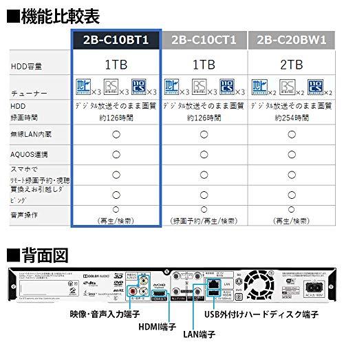 シャープ1TB3番組同時録画ブルーレイレコーダー連続ドラマ自動録画対応無線LAN内蔵AQUOS2B-C10BT1