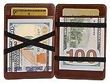 RFID Blocking Magic Leather Wallet Card Case Sleek Minimalist Leather Wallet