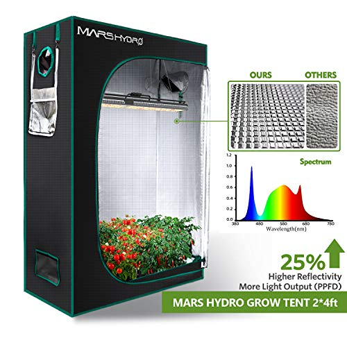 MARS HYDRO SP 250 Led Grow Light
