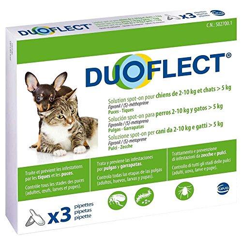 Ceva Duoflect - Soluzione Anti-pulci/pidocchi/zecche,...