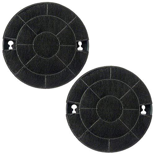 FindASpare Aktivkohlefilter für Ikea Nyttig FIL400, 2 Stück