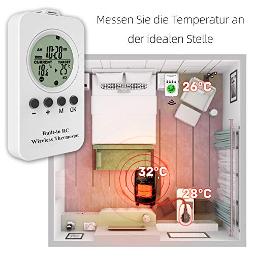 Heating & Cooling Building Supplies gaixample.org Plug Thermostat ...