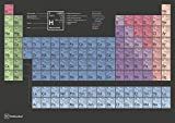 Wolfenthal DIN A3 (klein) Periodensystem der Elemente Poster - Aktuelle Auflage (2020) mit Nh, Mc,...
