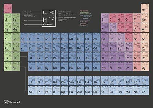 Wolfenthal DIN A3 (klein) Periodensystem der Elemente Poster - Aktuelle Auflage (2021) mit Nh, Mc, Ts & Og