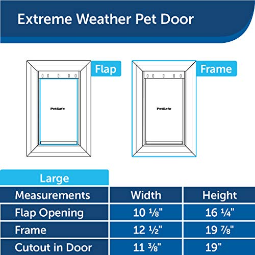 PetSafe Extreme Weather Pet Door for Cats and Dogs...