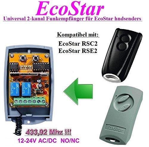2-kanal EcoStar RSC2, RSE2 Funkempfänger 433,92MHz 12-24VAC/VDC, COM/N.O