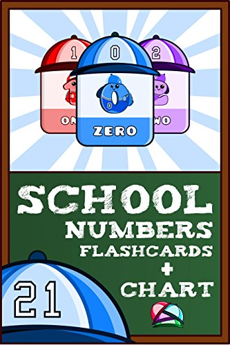 Montessori School Numbers And Math Symbols Flash Cards (Amazing Flash Cards With VOICE OVER): Numbers From 0 To 20 And Basic Math Symbols For Kids (English Edition)